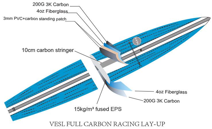 VESL carbon paddle board construction