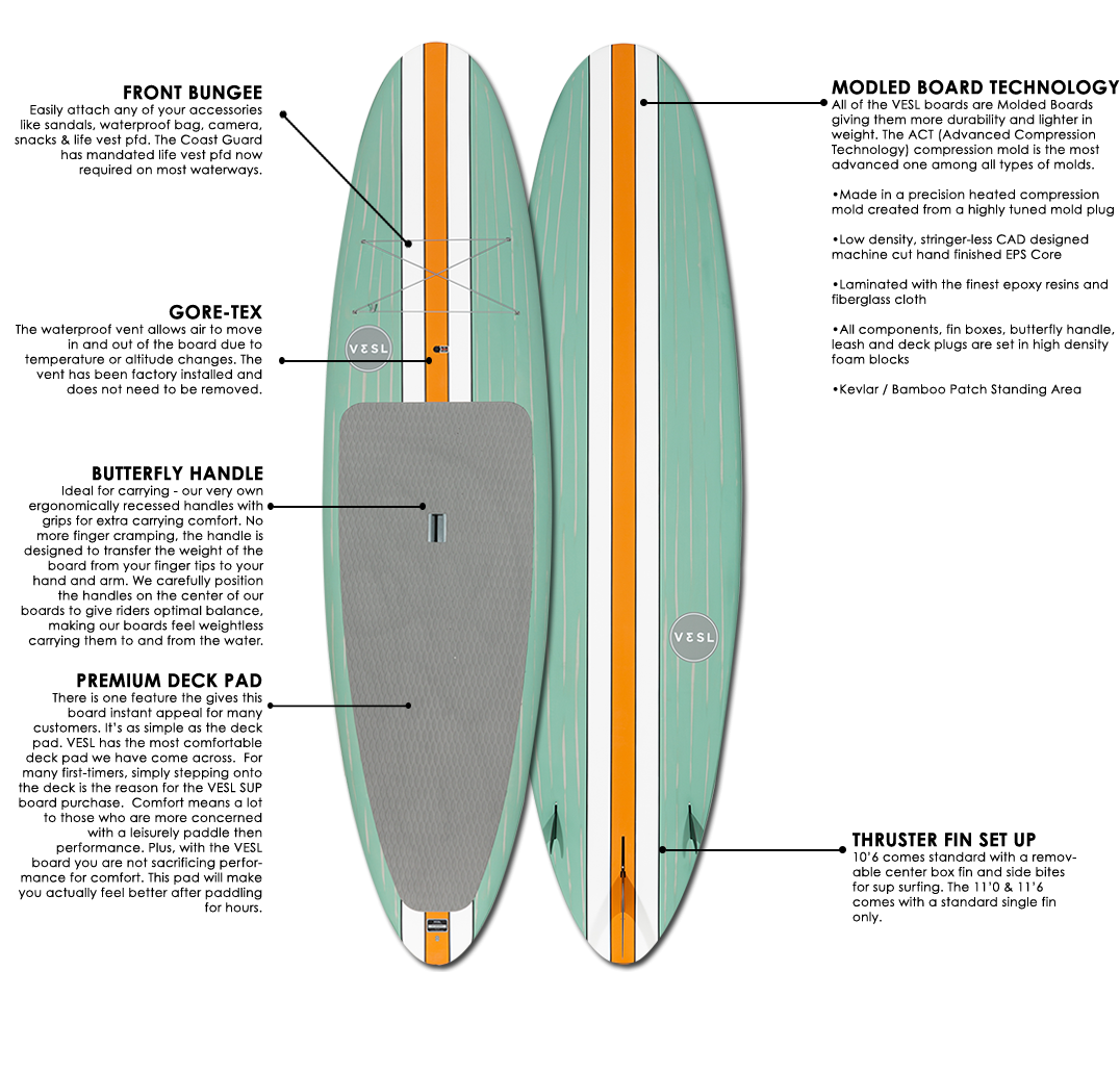 2019 VESL Retro Ultra-Lite Green Paddle Board