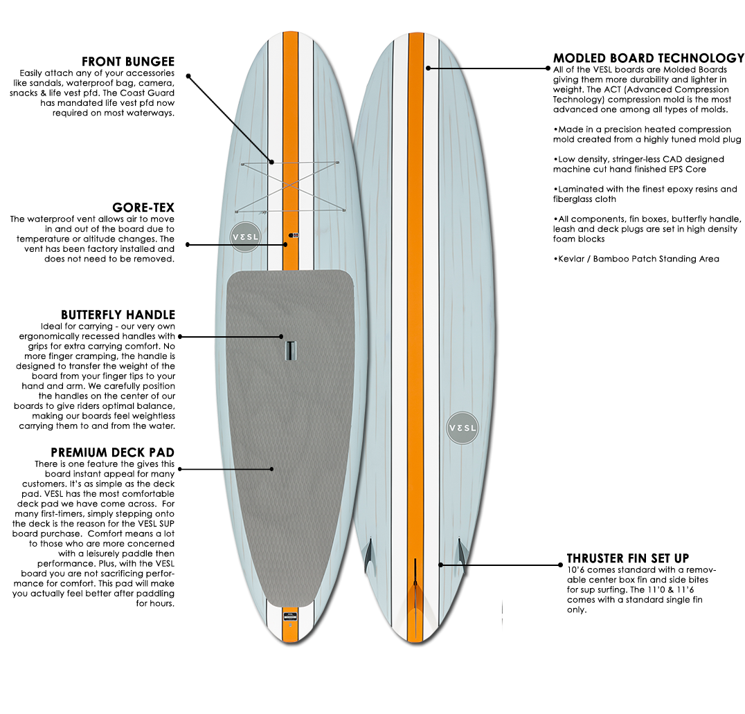 vesl retro paddle board specifications