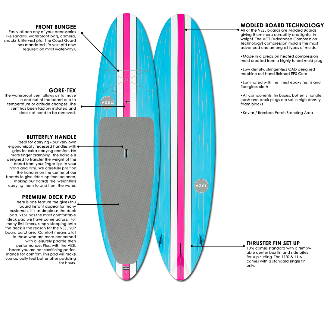 2019 VESL Retro Ultra-Lite Pink Paddle Board