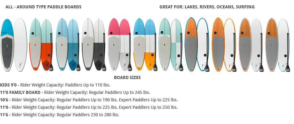 paddle board buyers guide